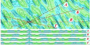 Рис. 11. Модель трехмерного волнового поля для открытого моря